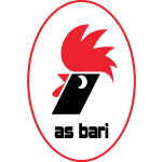 Bari 1908 for italy serie b 2014 2015 soccer statistics with past