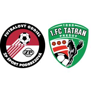 f1873968f6e47 Podbrezová vs Tatran Prešov H2H Stats - SoccerPunter.com