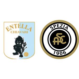 Virtus Entella Vs Spezia H2h Stats Soccerpunter